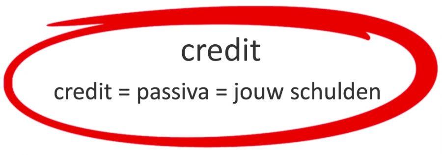 Wat is debet en wat is credit
