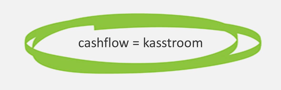 Cashflow is je kasstroom